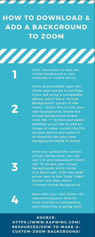 zoom background instructions